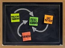 Concepto y positivo del sentir bien Imagen de archivo