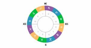 Conceptos de la astrología El movimiento de las casas de la rejilla en las muestras del zodiaco en astrología stock de ilustración