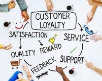 Conceptos de la lealtad del grupo de personas y del cliente Fotografía de archivo libre de regalías