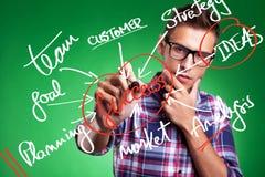 Conceptos del éxito de la escritura del hombre de negocios Imagen de archivo