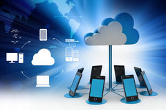Concepts cloud computing devices. In color background Royalty Free Stock Photos