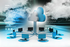 Concepts cloud computing devices. In color background Royalty Free Stock Image