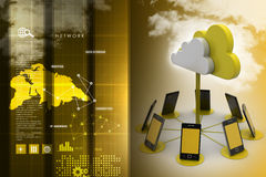 Concepts cloud computing devices Stock Photo