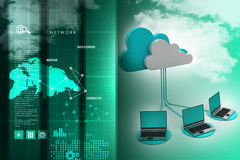 Concepts cloud computing devices Royalty Free Stock Images