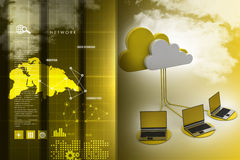 Concepts cloud computing devices Royalty Free Stock Image
