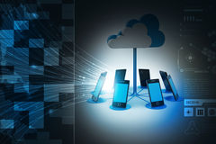 Concepts cloud computing devices Royalty Free Stock Photo
