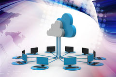 Concepts cloud computing devices Stock Photography