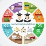 Concepts d'éducation de cercle de vecteur avec l'infogr d'icônes Image libre de droits