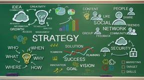 Concepts de stratégie sur le panneau de craie Photo libre de droits
