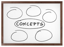 Concepts sign on empty white board Stock Photography