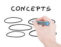 Concepts sign and hand holding felt tip pen Royalty Free Stock Photo