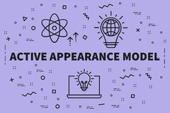 Conceptual business illustration with the words active appearanc. E model Royalty Free Stock Images