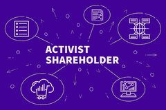 Conceptual business illustration with the words activist shareho. Lder Royalty Free Stock Image