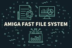 Conceptual business illustration with the words amiga fast file. System Stock Image