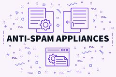 Conceptual business illustration with the words anti-spam applia stock illustration