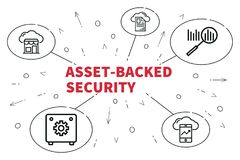 Conceptual business illustration with the words asset-backed sec. Urity Stock Illustration