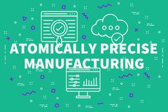 Conceptual business illustration with the words atomically preci. Se manufacturing Royalty Free Stock Photography
