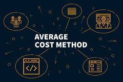 Conceptual business illustration with the words average cost met. Hod Stock Photo