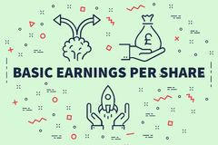 Conceptual business illustration with the words basic earnings p. Er share Stock Images