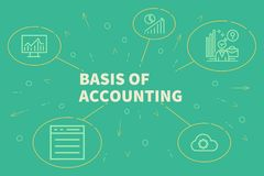 Conceptual business illustration with the words basis of account. Ing Stock Image