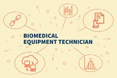 Conceptual business illustration with the words biomedical equip. Ment technician Royalty Free Stock Photos