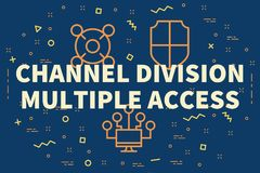 Conceptual business illustration with the words channel division. Multiple access Stock Image