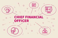 Conceptual business illustration with the words chief financial stock illustration