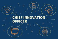 Conceptual business illustration with the words chief innovation. Officer Stock Image