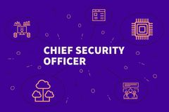 Conceptual business illustration with the words chief security o vector illustration