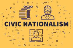 Conceptual business illustration with the words civic nationalis. M Stock Images