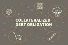 Conceptual business illustration with the words collateralized d. Ebt obligation Stock Photo