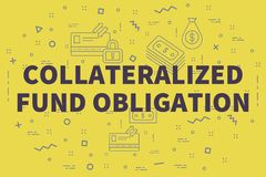 Conceptual business illustration with the words collateralized f. Und obligation Stock Photography