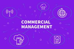 Conceptual business illustration with the words commercial management royalty free illustration