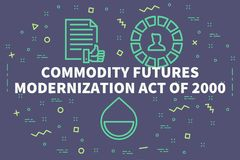 Conceptual business illustration with the words commodity future. S modernization act of 2000 Royalty Free Stock Image