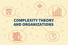 Conceptual business illustration with the words complexity theory and organizations stock illustration