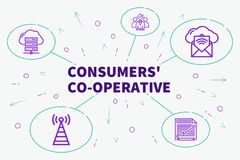 Conceptual business illustration with the words consumers' co-op. Erative Royalty Free Stock Photography