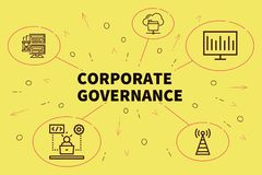 Conceptual business illustration with the words corporate govern. Ance Royalty Free Stock Image