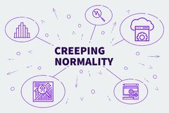 Conceptual business illustration with the words creeping normali. Ty Stock Photos