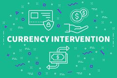 Conceptual business illustration with the words currency interve. Ntion Royalty Free Stock Photography