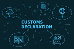 Conceptual business illustration with the words customs declarat. Ion Stock Photos