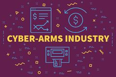 Conceptual business illustration with the words cyber-arms indus. Try stock illustration