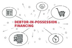 Conceptual business illustration with the words debtor-in-posses. Sion financing Stock Photography