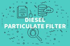 Conceptual business illustration with the words diesel particula. Te filter Stock Image