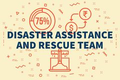 Conceptual business illustration with the words disaster assista. Nce and rescue team Stock Photos