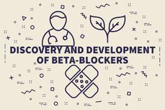Conceptual business illustration with the words discovery and de. Velopment of beta-blockers Royalty Free Stock Photography