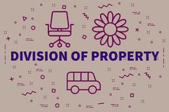Conceptual business illustration with the words division of prop. Erty Stock Photos