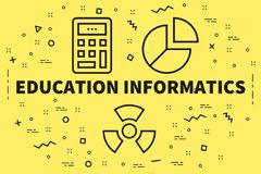 Conceptual business illustration with the words education inform. Atics Royalty Free Stock Photography
