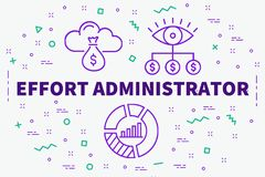 Conceptual business illustration with the words effort administr. Ator Royalty Free Stock Photography