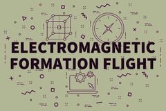 Conceptual business illustration with the words electromagnetic. Formation flight vector illustration