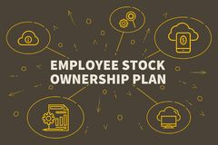 Conceptual business illustration with the words employee stock o. Wnership plan Stock Photos